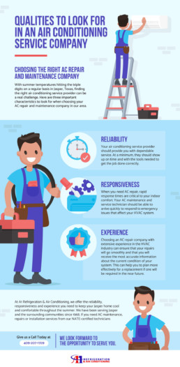 Infographic Qualities to look for in an air conditioning company